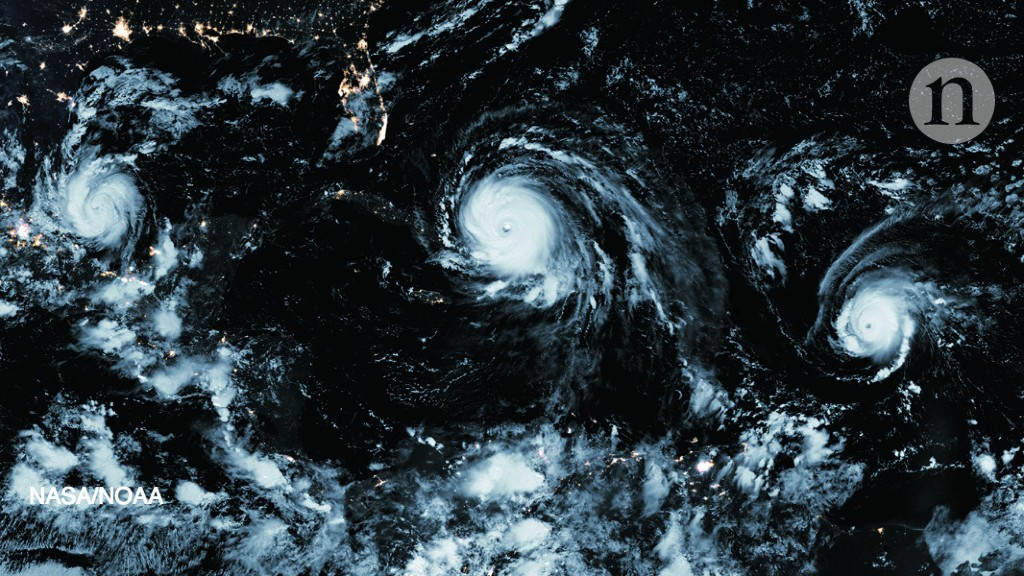 Five priorities for weather and climate research
