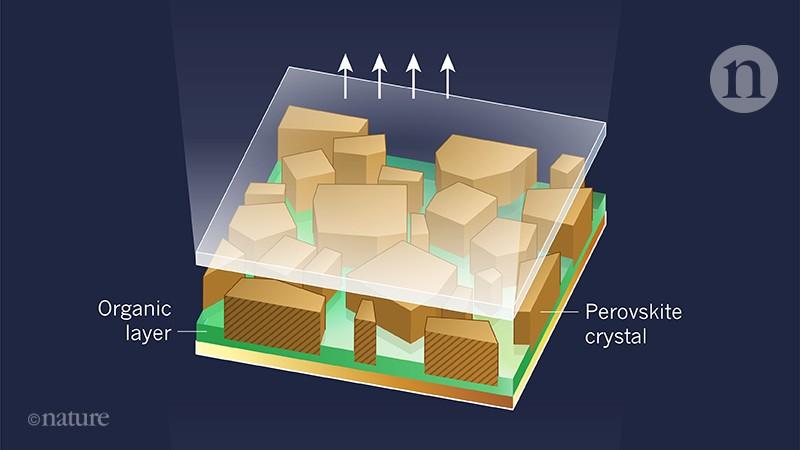LED technology breaks performance barrier