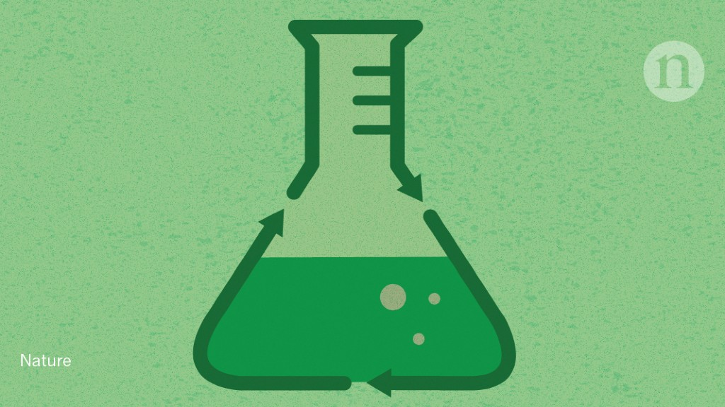 Quiz: how green is your lab?