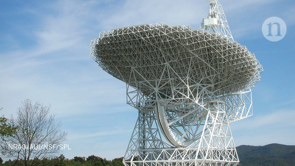 Telescope windfall, genius grants and Arctic ice loss