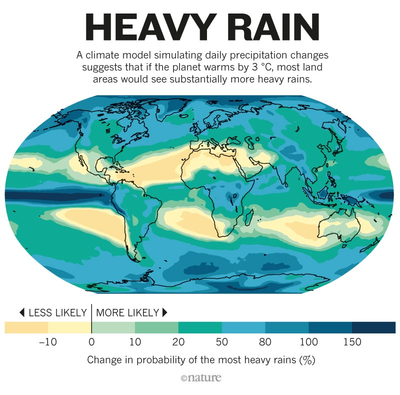 Why extreme rains are gaining strength as the climate warms
