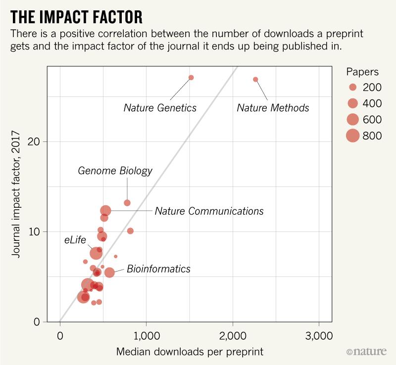 genome biology impact factor