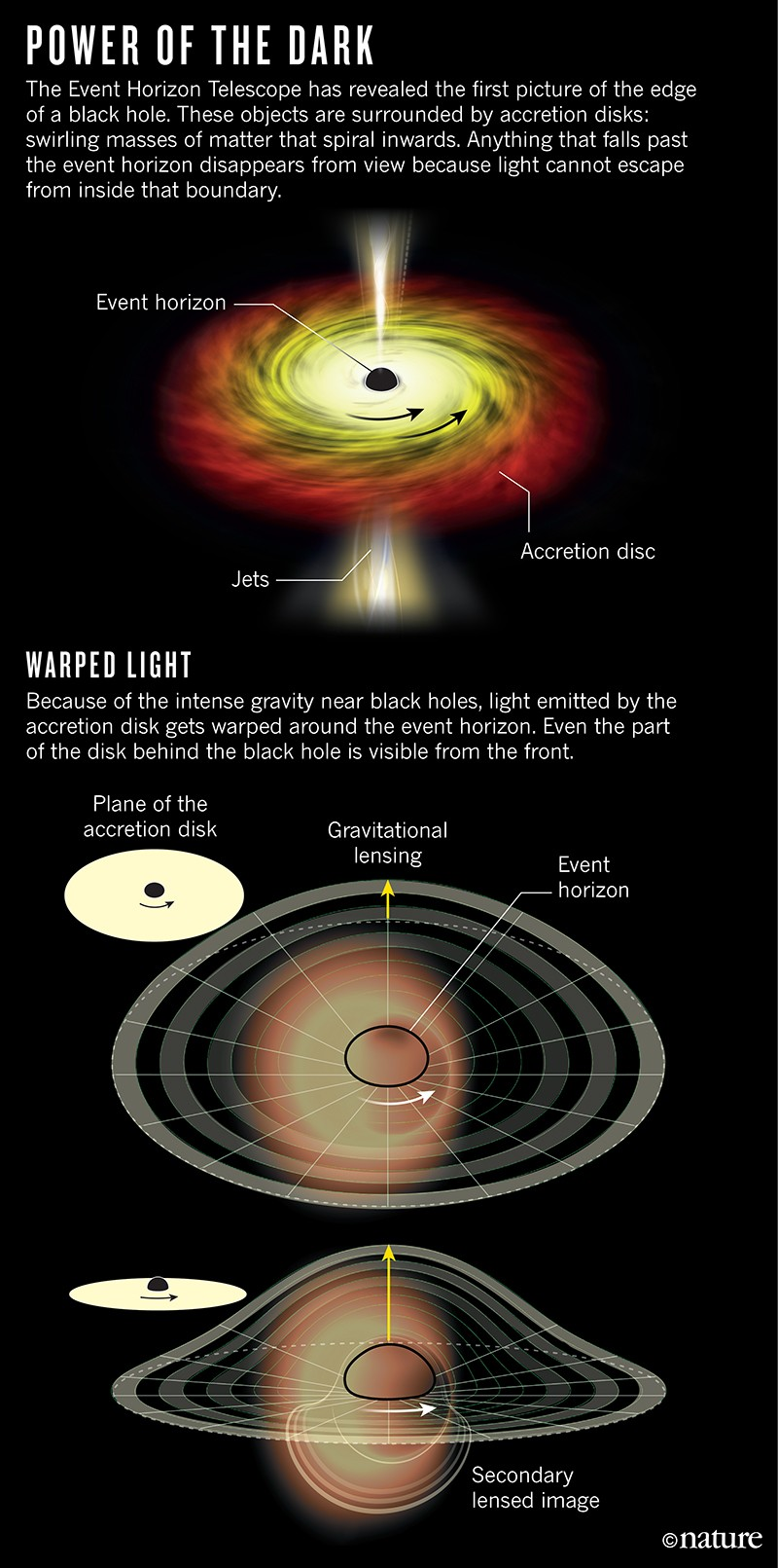 event horizon telescope update 2020