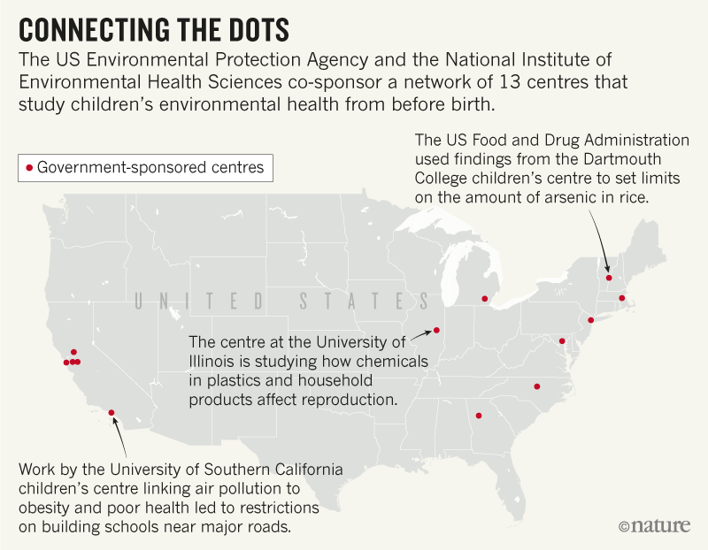 US environment agency cuts funding for kids' health studies 3