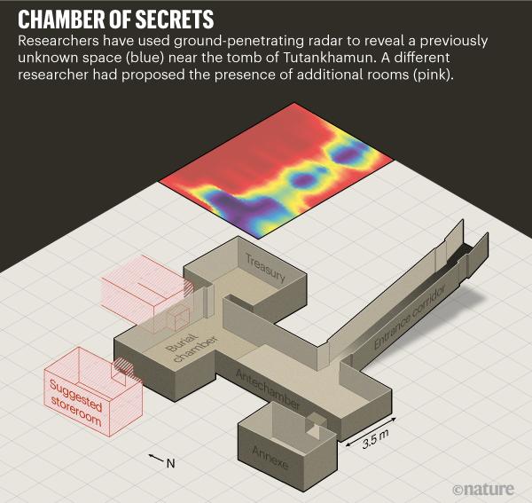 Daily Briefing Radar Survey Sparks Debate On Egyptian Queen Nefertiti