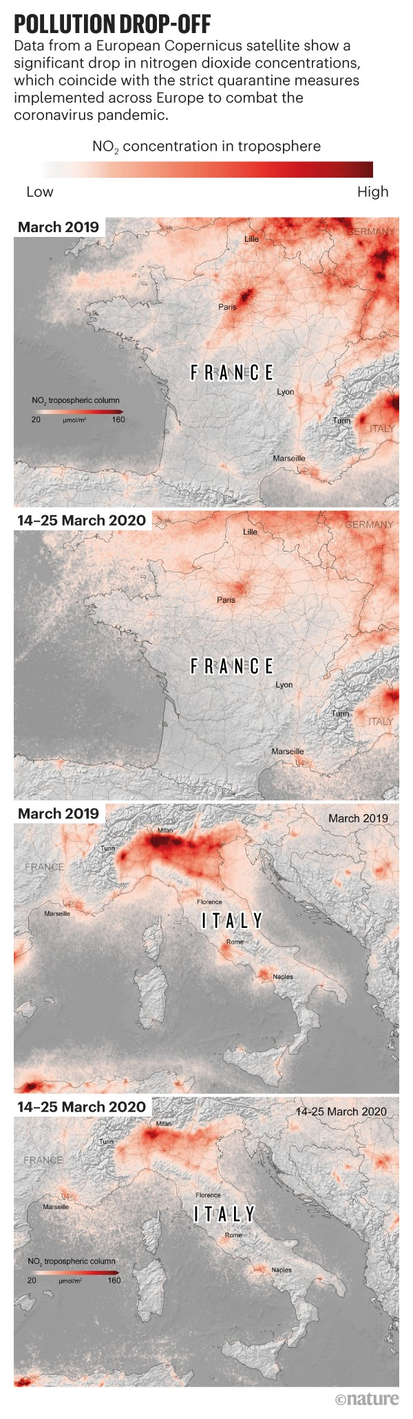 Pollution drop-off: Maps of France and Italy showing nitrogen dioxide concentration in troposphere in March 2019 and March 2020.