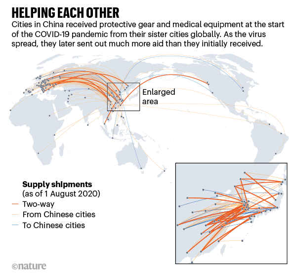 Helping each other. Map showing medical supply shipments.