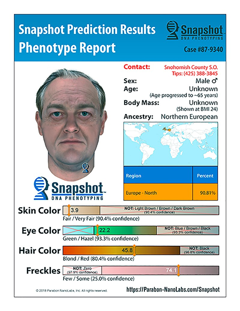 A composite sketch of an aged suspect created from crime scene DNA data of a historic murder case