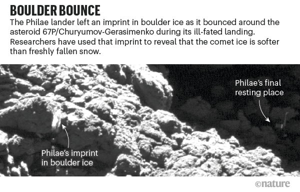 Boulder bounce. Image showing Philae's resting location.