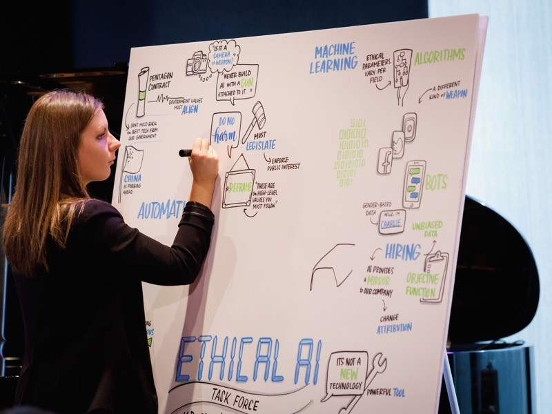 A woman hand draws a poster about an ethical AI task force.