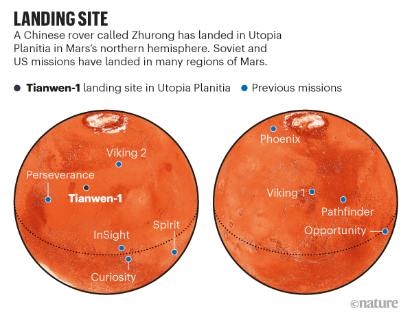 Lugar de aterrizaje.  Mapa que muestra el lugar de aterrizaje del rover chino Jurong y los viajes anteriores para aterrizar en Marte.