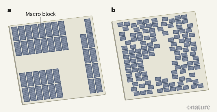 Chip layout by humans v AI