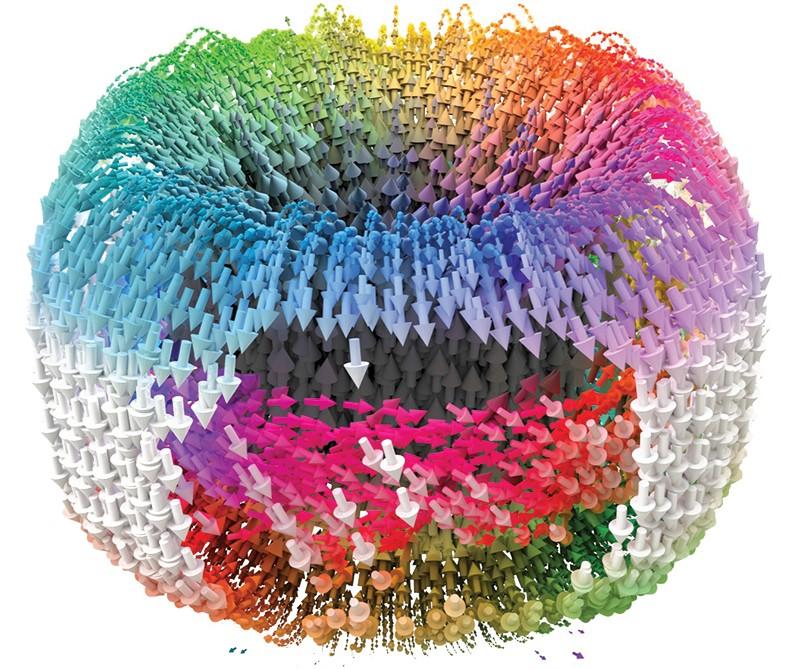 Bir çizim, ikinci prensip hesaplamalarından elde edilen bir polar skyrmion'daki dipollerin 3 boyutlu bir temsilidir.