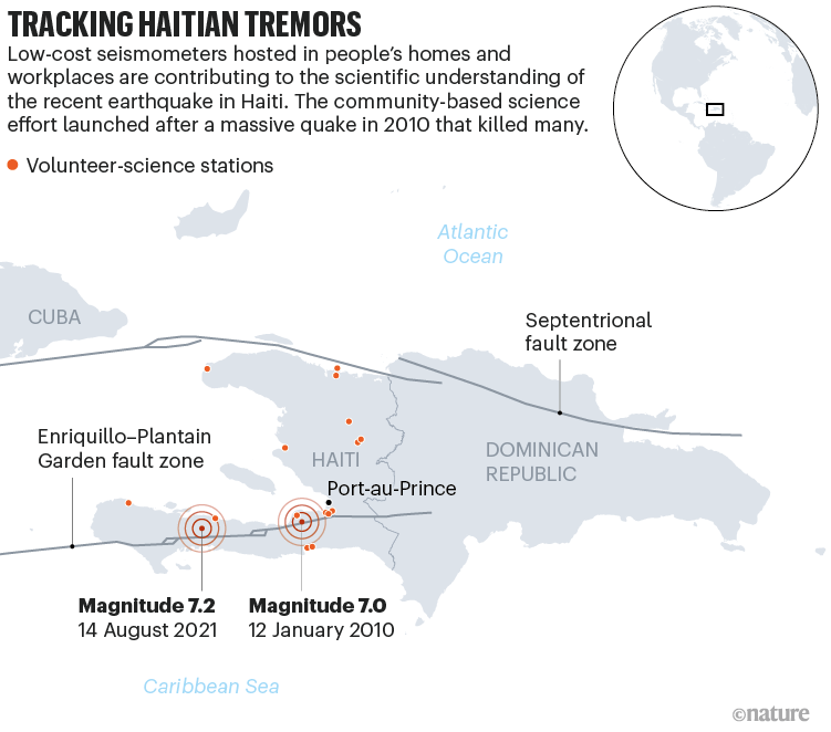 Tracking Haitian Tremors. Map showing the locations of seismometers in Haiti.