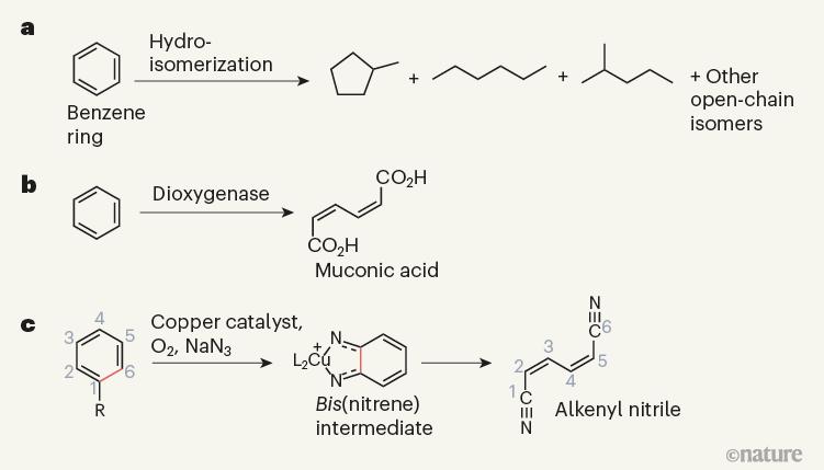 Breaking benzene