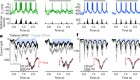 Cortical direction selectivity emerges at convergence of thalamic synapses