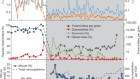 Rapid recovery of life at ground zero of the end-Cretaceous mass extinction
