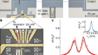 Coherent spin–photon coupling using a resonant exchange qubit