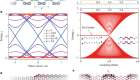 Engineering of robust topological quantum phases in graphene nanoribbons
