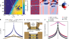 Resonant domain-wall-enhanced tunable microwave ferroelectrics