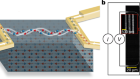 Tunable long-distance spin transport in a crystalline antiferromagnetic iron oxide