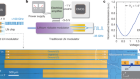 Integrated lithium niobate electro-optic modulators operating at CMOS-compatible voltages