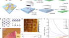 Gate-tunable room-temperature ferromagnetism in two-dimensional Fe3GeTe2