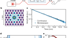 Measurement-based quantum control of mechanical motion