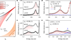 Three-dimensional collective charge excitations in electron-doped copper oxide superconductors