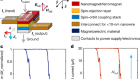Scalable energy-efficient magnetoelectric spin–orbit logic