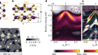 Electric-field-tuned topological phase transition in ultrathin Na3Bi
