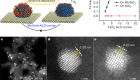 Atomically dispersed iron hydroxide anchored on Pt for preferential oxidation of CO in H2