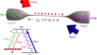 Waveguide-coupled single collective excitation of atomic arrays
