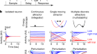 Discrete attractor dynamics underlies persistent activity in the frontal cortex