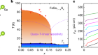 Electrical resistivity across a nematic quantum critical point