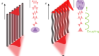 Photonic topological insulator in synthetic dimensions