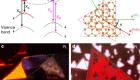 Resonantly hybridized excitons in moiré superlattices in van der Waals heterostructures