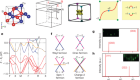 Observation of unconventional chiral fermions with long Fermi arcs in CoSi