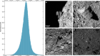 The unexpected surface of asteroid (101955) Bennu