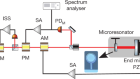 Measurement of quantum back action in the audio band at room temperature