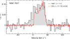 Astrophysical detection of the helium hydride ion HeH+