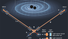 The new frontier of gravitational waves