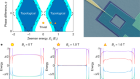 Topological superconductivity in a phase-controlled Josephson junction