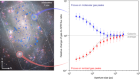 Fast and inefficient star formation due to short-lived molecular clouds and rapid feedback