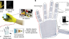 Learning the signatures of the human grasp using a scalable tactile glove