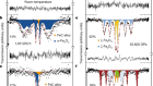 Magnetism in cold subducting slabs at mantle transition zone depths