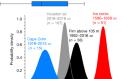 Isotopic constraint on the twentieth-century increase in tropospheric ozone