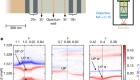 Nonlinear optics in the fractional quantum Hall regime