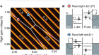 A two-qubit gate between phosphorus donor electrons in silicon