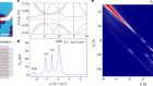 Signatures of tunable superconductivity in a trilayer graphene moiré superlattice